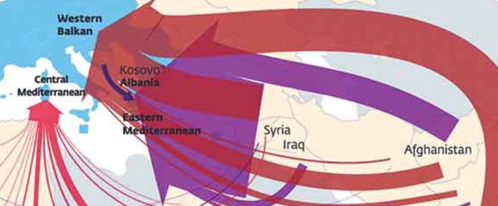 UN-Syria and Migration Crisis